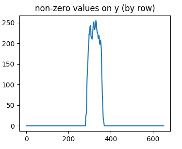 histogram_on_row
